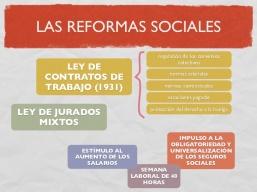 la-segunda-republica-24-728